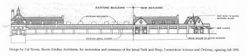 A sketch for the Park and Shop expansion in 1991. (credit: Cleveland Park Historical Society)